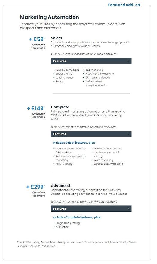 Premium Marketing features.JPG