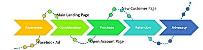 Digital-Customer-Journey-Map.png