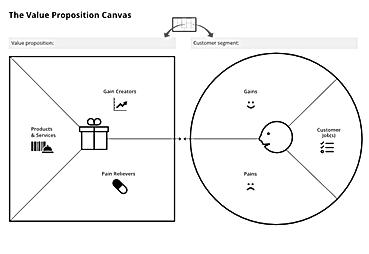 value-proposition-canvas.png