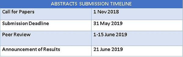 Submissions Revised Final.JPG