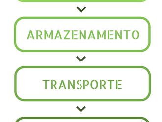 PGRS e Cadastro no SLU: Entenda a gestão de resíduos do seu estabelecimento