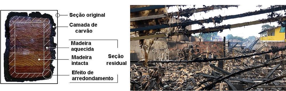 esquema incêndio estruturas de madeira