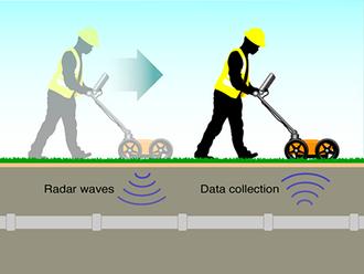 GPR - Nova forma de obter mais eficiência e segurança na Análise Estrutural