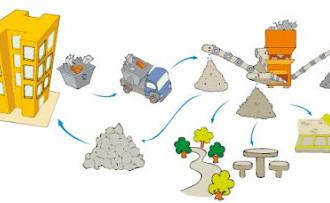 Resíduos de Construção e Demolição - Problemas e Soluções