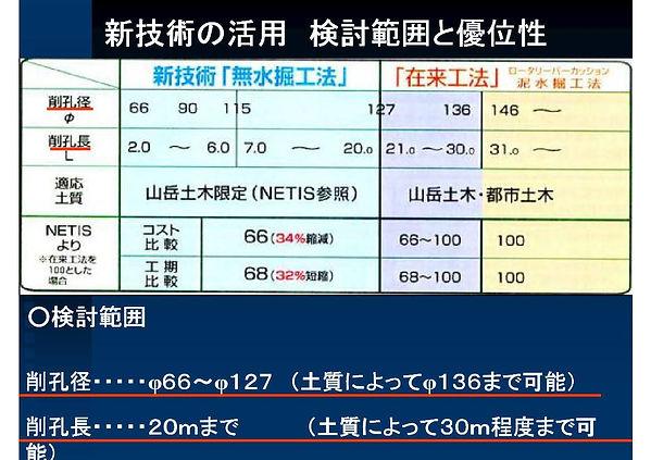 ●無水掘工法パワーポイント・スチール一覧 (2)-28.jpg