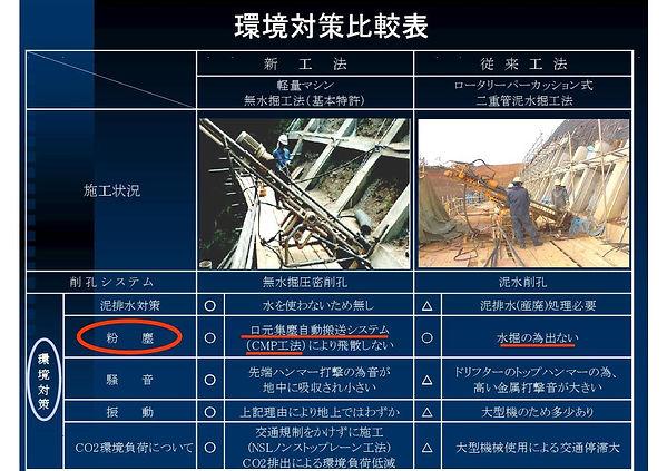 ●無水掘工法パワーポイント・スチール一覧 (2)-26.jpg