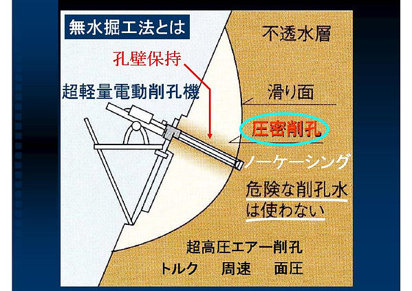 ●無水掘工法パワーポイント・スチール一覧 (2)-03.jpg