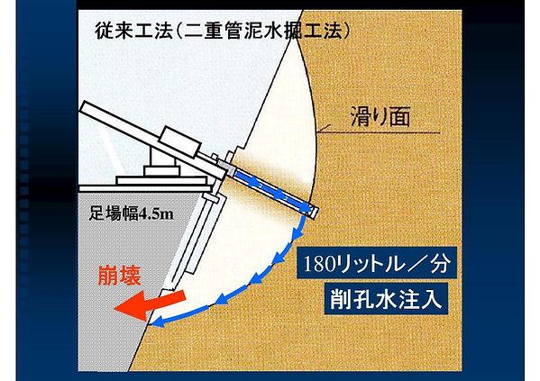 ●無水掘工法パワーポイント・スチール一覧 (2)-11.jpg