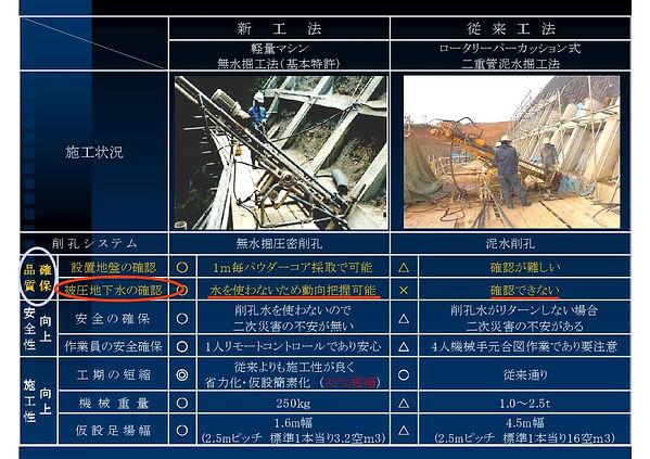 ●無水掘工法パワーポイント・スチール一覧 (2)-08.jpg