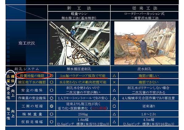 ●無水掘工法パワーポイント・スチール一覧 (2)-05.jpg