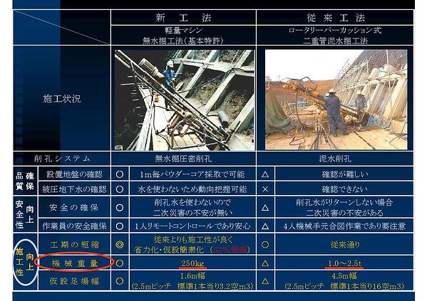 ●無水掘工法パワーポイント・スチール一覧 (2)-15.jpg