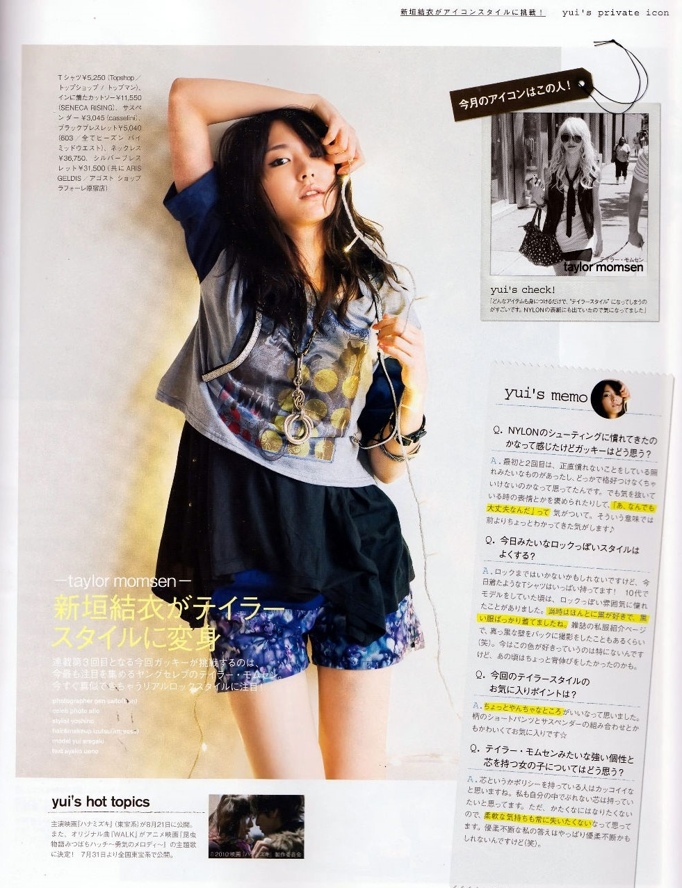 FASHION IDOL & ACTRESS YUI ARAGAKI