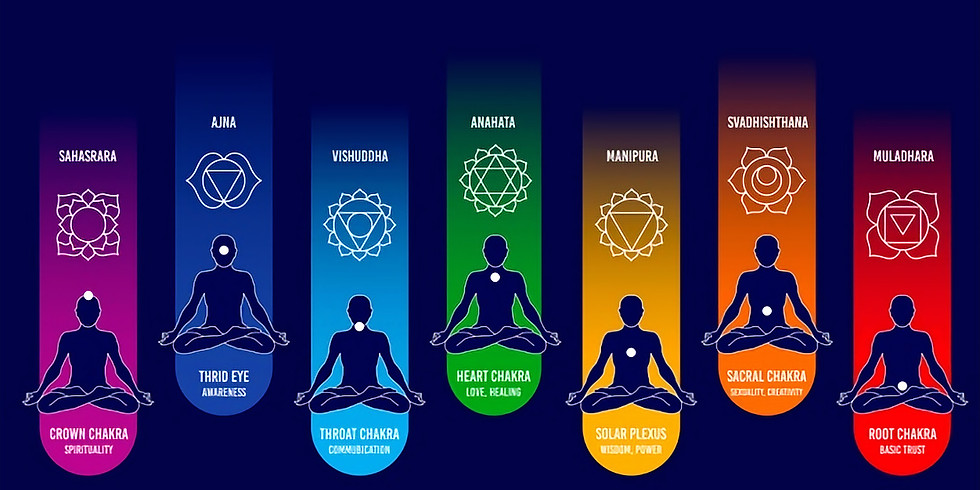 Os Chakras Transpessoais e Técnicas de Alinhamento