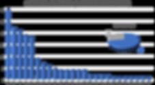 grafico1.png