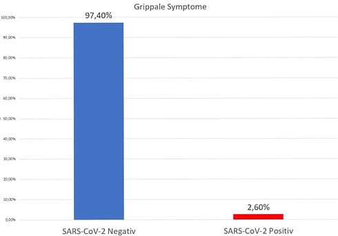 Grippale%2520Symptome%252001_10_2020_edited_edited.jpg