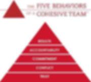 5behaviours triangle (1).jpg