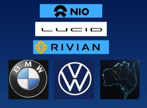VOTE - Who Can Compete with TESLA?
