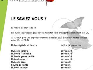 """LE SAVIEZ-VOUS """"Protection solaire"""""""