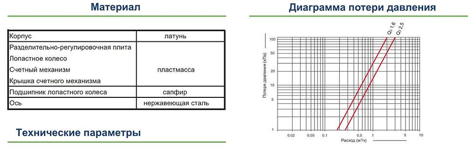 СВК 15 основные размеры2.jpg