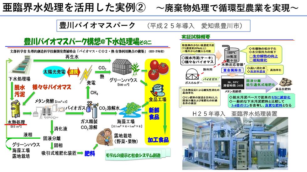 亜臨界水和処理システムの概要_07.png