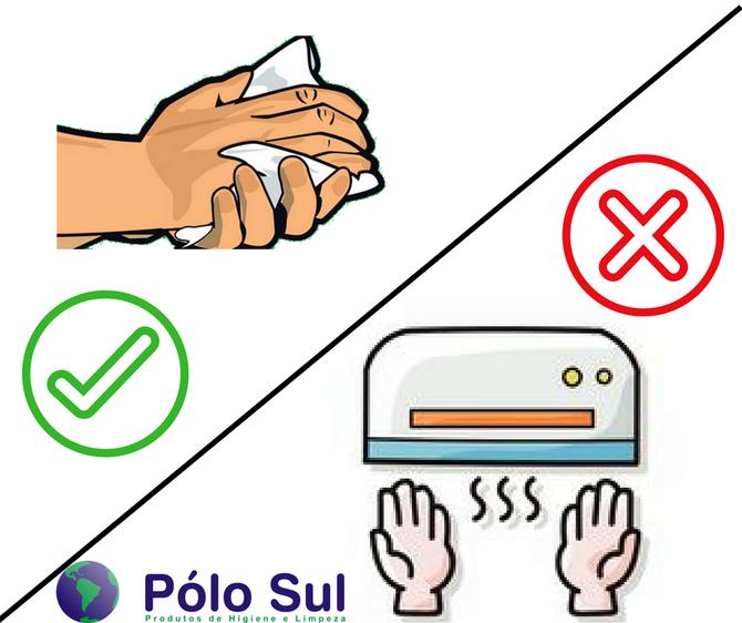 Secadores de ar sugam bactérias do banheiro e as jogam na sua mão!