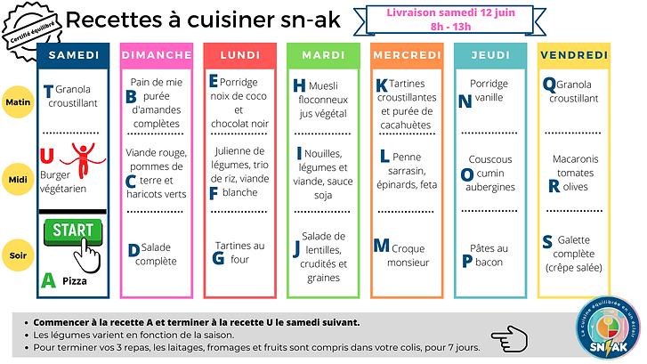 Recettes à cuisiner SN-AK livraison 12 j