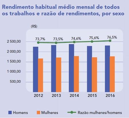 rendimento_m%C3%A9dio_mensal_edited.jpg