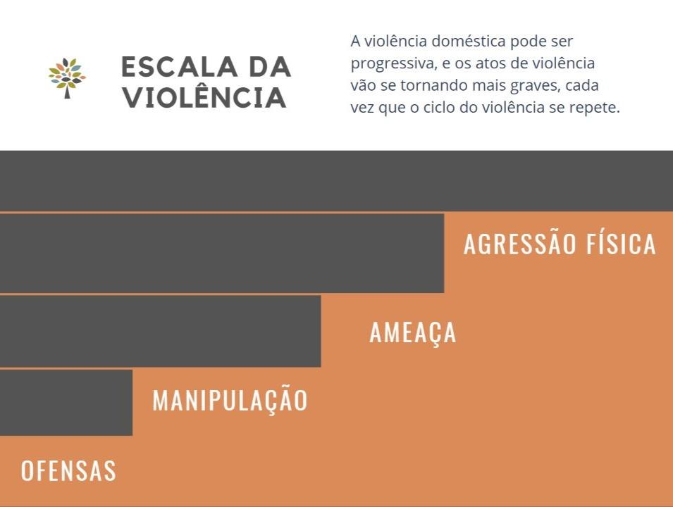 atendimento multidisciplinar violencia domestica