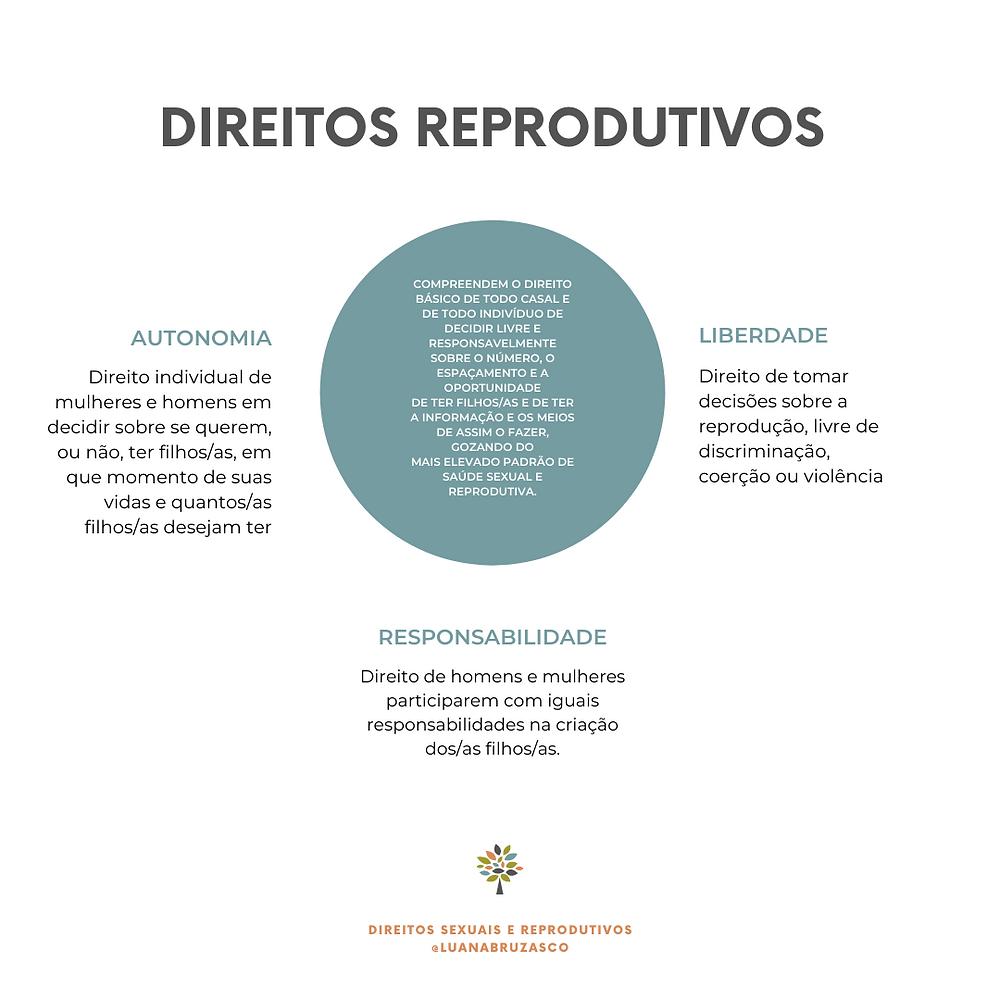 DIREITOS SEXUAIS E DIREITOS REPRODUTIVOS