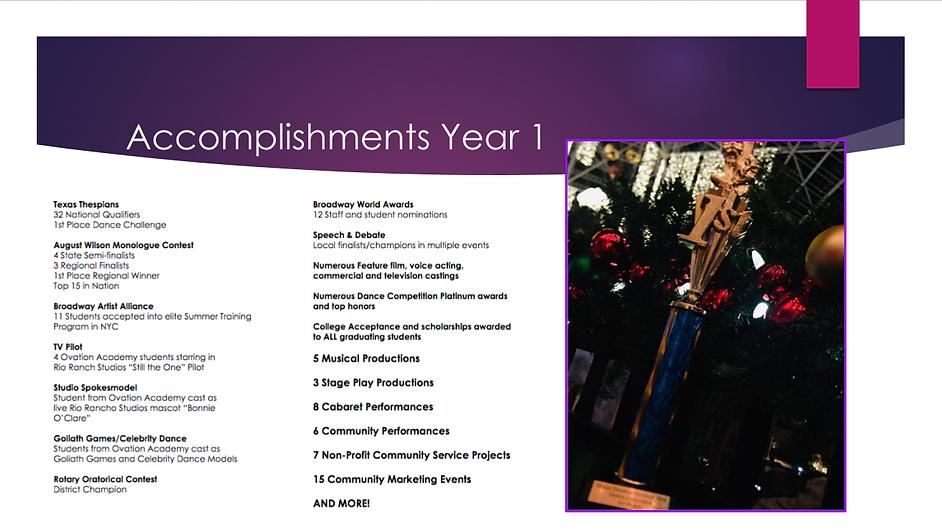 Ovation Academy Info 2020-21 (2).png
