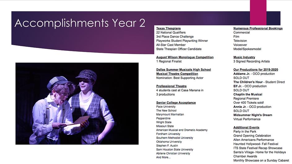 Ovation Academy Info 2020-21 (3).png