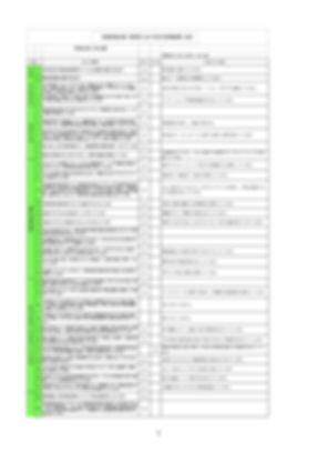 19 事業所における自己評価結果(公表).jpg