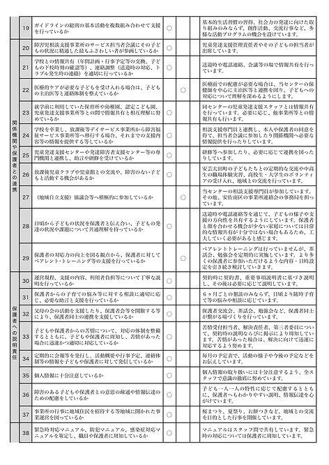事業所自己評価(2018年度まとめ)2.jpg