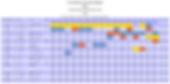May E-Regatta Results Overall.png