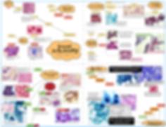 Breast Pathology Mindmap Cytology
