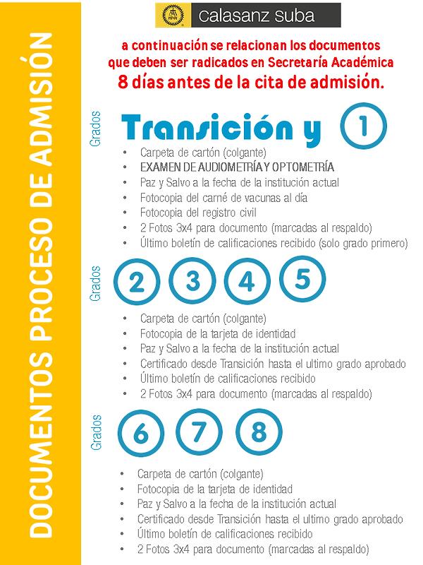 documentos admisiones.png