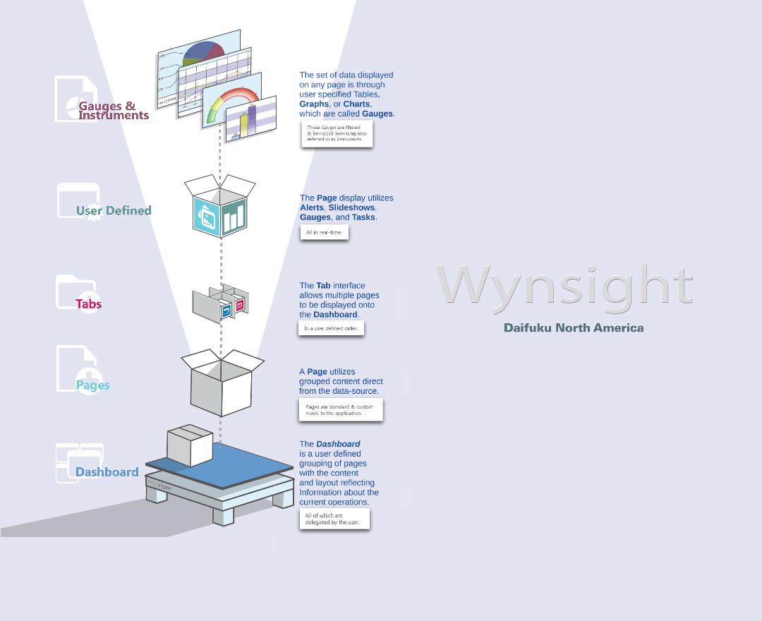 Infographic: Wynsight