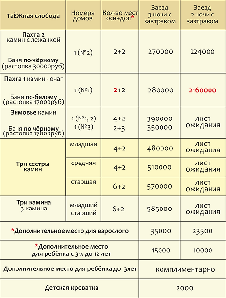 цены КАНИКУЛЫ 18-19 таежная с ценами.png
