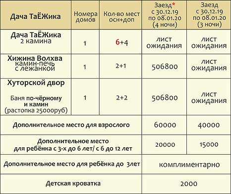 цены НГ  и каникулы вместе  Дача таежика