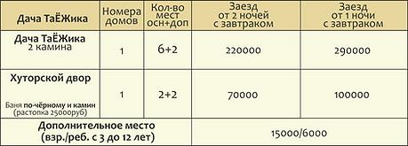Цены 23-8 2020 Дача таежика 05.02.png