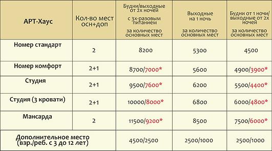 АРТ ХАУС ЦЕНЫ тек. 15.04.png