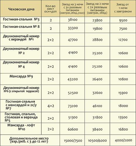 чеховская 23-8 фев Н.png