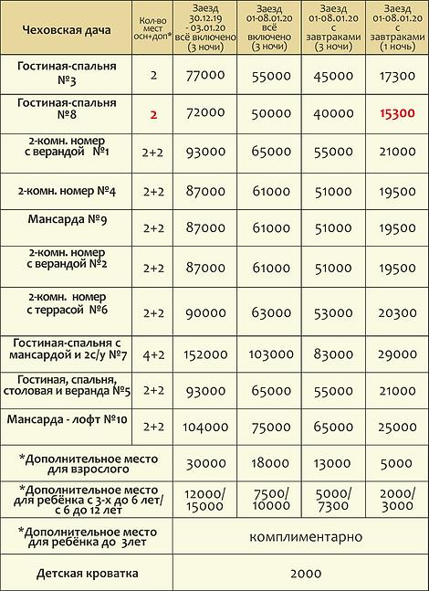 цены НГ  чех  24.12.19.png