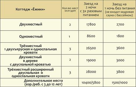 ЕЖИК Цены МАЙСКИЕ 2020 27.png