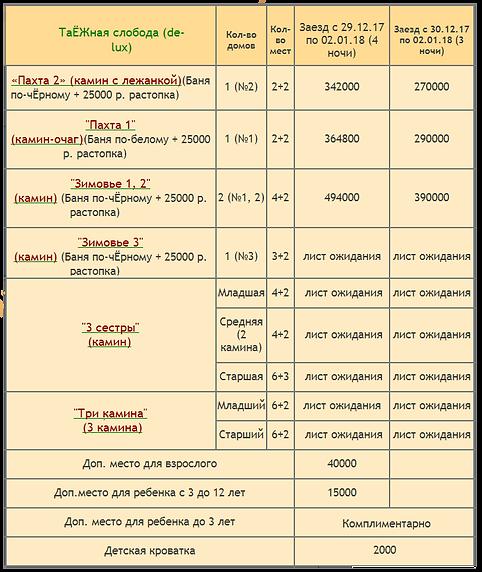 таежная нг19.10.2018.png