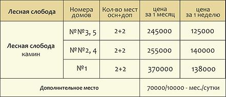 ЛЕСНАЯ долгосрочные  23.04.png