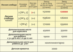 цены НГ 19-20 Лесная 15.10.png