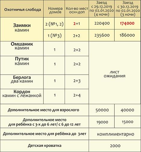 цены НГ 19-20 охот.png