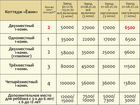 цены НГ  ежик  24.12.19.png
