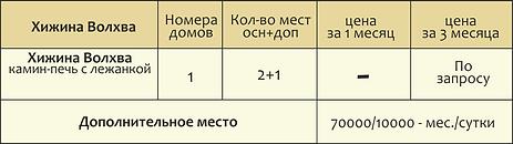 ХИЖИНА долгосрочные  30.03.png
